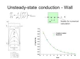 7 unsteady state conduction wall q nodes for numerical calculation x x