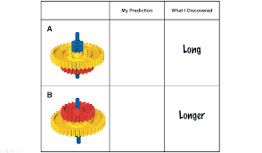 Longest Spinning Top Design Spinning Tops Early Simple Machines Lesson Plans Lego