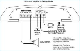 4 channel amp wiring diagram bestharleylinks info 2 channel amplifier wiring diagram at 2 Channel Amp Wiring Diagram