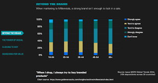4 P S Of Marketing Chart 4ps Of The Marketing Mix The Best Guide To Show You How To