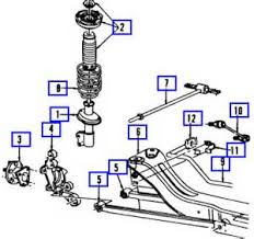 similiar saturn vue rear suspension diagram keywords saturn l200 engine diagram get image about wiring diagram