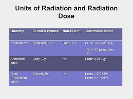 Image Result For Units Of Radiation Radiation Dose The