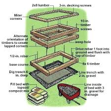 best wood for raised garden beds. Best Wood For Raised Garden Bed Elevated Beds Backyard .