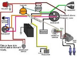 1977 harley davidson shovelhead wiring diagram images harley 1977 harley davidson wiring diagram auto repair manuals