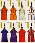 Qing Dynasty Banner System