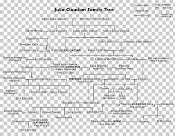 I Claudius Family Chart Principate Julio Claudian Dynasty Family Tree I Png Clipart