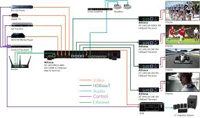 k uhd x hdmi to hdbaset matrix switcher poe at uhd pro3 44m diagram 3