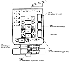 diagrama de caja de fusibles civic taringa del sol underhood fuse diagram explanation front fusibles