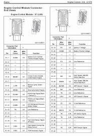 dme wiring diagram e38 wiring diagram e38 image wiring diagram e38 bmw dme wiring e38 wiring diagrams on e38