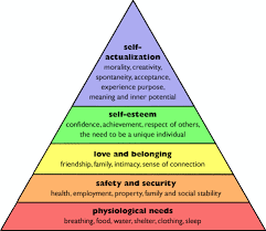 Maslow Hierarchy Of Needs Public Service Motivation Applying Maslows Hierarchy Of