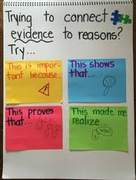 getting ready for literary essays blog anchor charts and school opinion persuasive writing · readers workshopwriter workshopliterary essayinformational