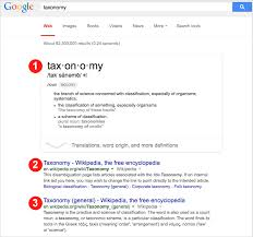 Website Taxonomy Guidelines And Tips How Best To Organize Your Site