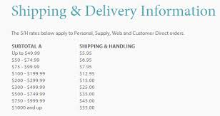 Norwex Shipping Chart 2017 Norwex Address Related Keywords Suggestions Norwex