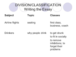 Division And Analysis Essay Topics Ideas For Division And Classification Essay Topics