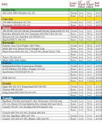 39 Most Popular Mercedes Wheel Offset Chart