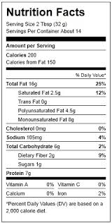for this the nutrition label is