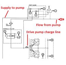 bobcat 553 wiring diagram wiring diagrams best bobcat 553 wiring diagram explore wiring diagram on the net u2022 bobcat s205 wiring diagram bobcat 553 wiring diagram