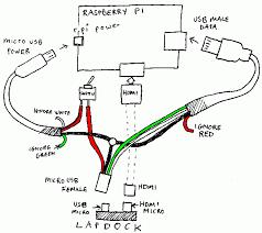 raspberry pi motorola atrix lapdock adapter wiring diagram