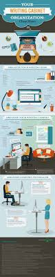 organizing office desk. Infographic: Your Writing Cabinet Organization Organizing Office Desk S