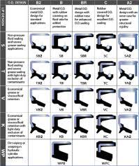 Oil Seal Size Chart Pdf Standard Oil Seal Sizes Chart Pdf