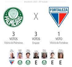 Palpite ge: veja as apostas de apresentadores e comentaristas para a 36ª  rodada do Brasileirão   brasileirão série a