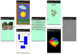 Animations Graphics Beginners Guide To Android Animation Graphics Codeproject