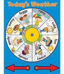 Weather Wheel Chart … | Teaching weather, Preschool weather, Weather like  today