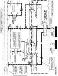 Apache Mysql Php Component Diagram