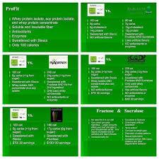 Pro Fit Shake Comparison Chart Vs Body By Vi Adrocare