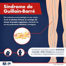 Guillain Barre syndrome - Latest ...