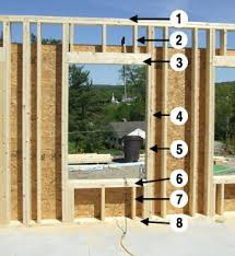 Image Aluminium Home Construction Improvement How To Frame Window And Door Openings