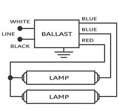 ge260is mv n 74474 ge multi volt proline™ ballast ballastshop com ballast · ge260is mv n wiring