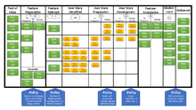 Kanban Chart Kanban Board Wikipedia