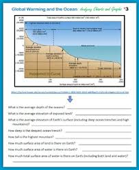 Ocean Graphics Charts Global Warming And The Ocean Analyzing Charts And Graphs