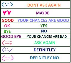 Tamagotchi V4 5 Growth Chart Www Tamacodes Com