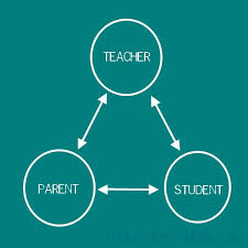 an essay on parents are the best teacher for students and kids parents are the best teacher