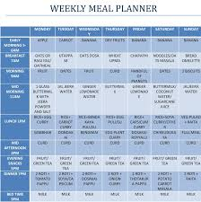 indian t chart for weight loss for female indian t plan weight loss 4 week wight loss t chart