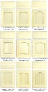 door styles for kitchen cabinets kitchen cabinet doors and drawer faces there are 4 main door