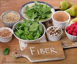 Recommended Daily Fiber Intake Fiber In Diet Calculator