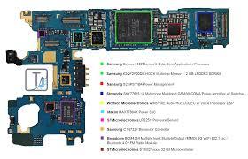 apc wiring diagrams on apc images free download wiring diagrams Apc Wiring Diagrams samsung galaxy s5 msi wiring diagram apc mini chopper wiring diagram apc wiring diagram