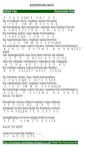 Lagu bercerita perjuangan seorang ayah ini terdapat dalam album ebit g. Not Angka Pianika Lagu Rafael Tan Kesunyian Hati Not Angka