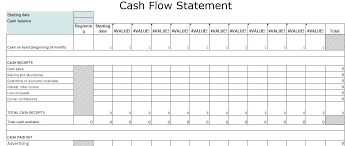 Simple Cash Flows Cash Flow Google Sheets Simple Format In Excel Monthly Statement