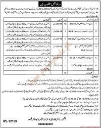 district officer livestock jobs jang jobs ads  district officer livestock jobs jang jobs ads 08