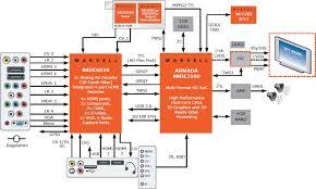 smart smart tv diagram smart automotive wiring diagram