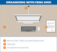 Ordinary Couleur Bureau Feng Shui 8 The Ultimate Guide To Office