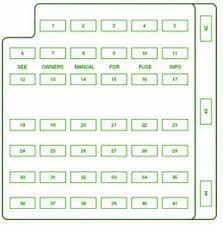 acura cl fuse box diagram acura wiring diagrams