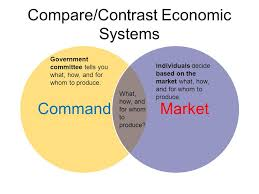 economic systems essay << research paper writing service 4 economic systems essay