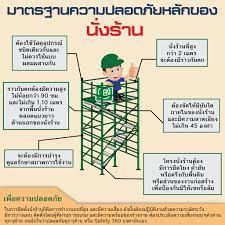 นั่งร้านที่มีคุณภาพสำคัญม... - CHANNAKORN ENGINEERING CO.,LTD.   Facebook
