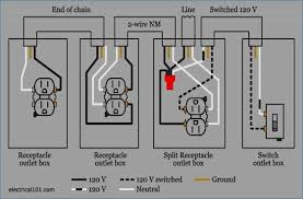 light switch wiring gfci outlet switch wiring diagram sample light switch wiring gfci outlet switch wiring diagram sample
