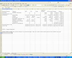 Forecast Budget Template 2017 2018 General Operating Budget Forecast Guideline Financial